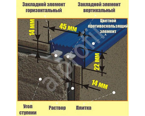 Профиль для ступеней резиновый противоскользящий закладной