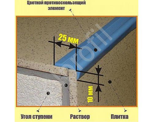 Профиль  для ступеней резиновый угловой самоклеющийся